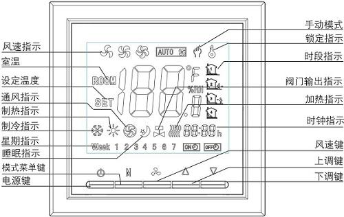 温控器,比例积分温控器