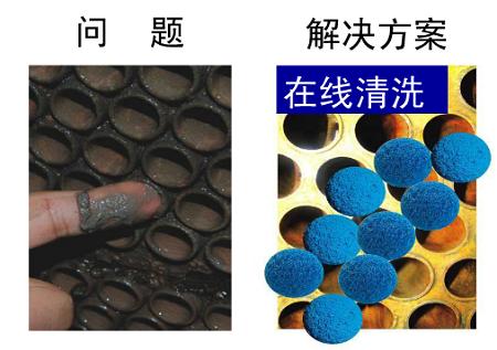 冷凝器胶球在线清洗装置使用效果图