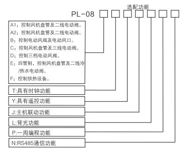 风机盘管温控器选型表