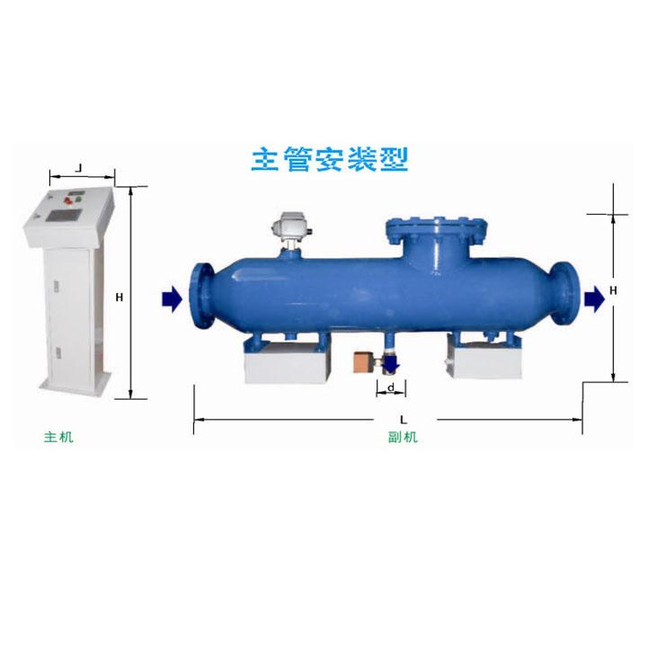 珀蓝特电离(动态)离子群水处理机组