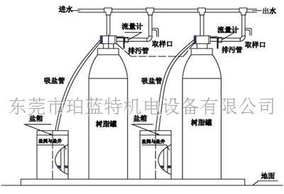珀蓝特软化水设备